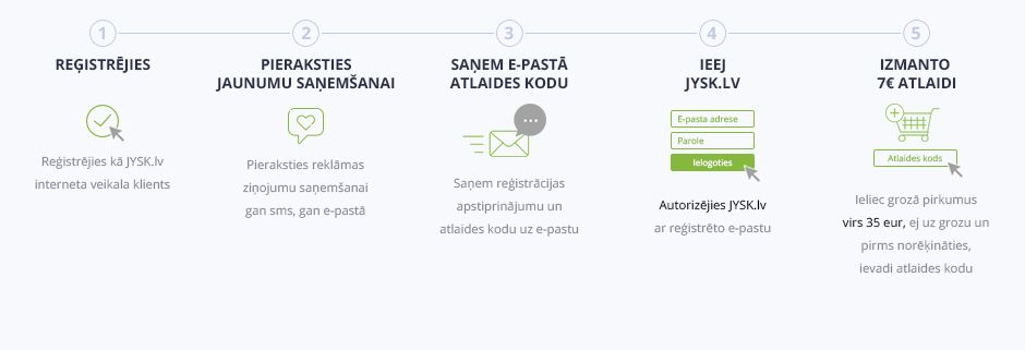 Registration Benefit