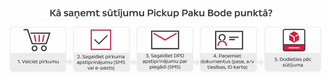 DPD_Pickup_Paku_Bode